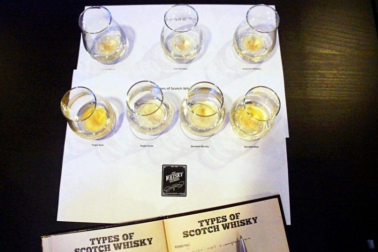 Whisky Appreciation